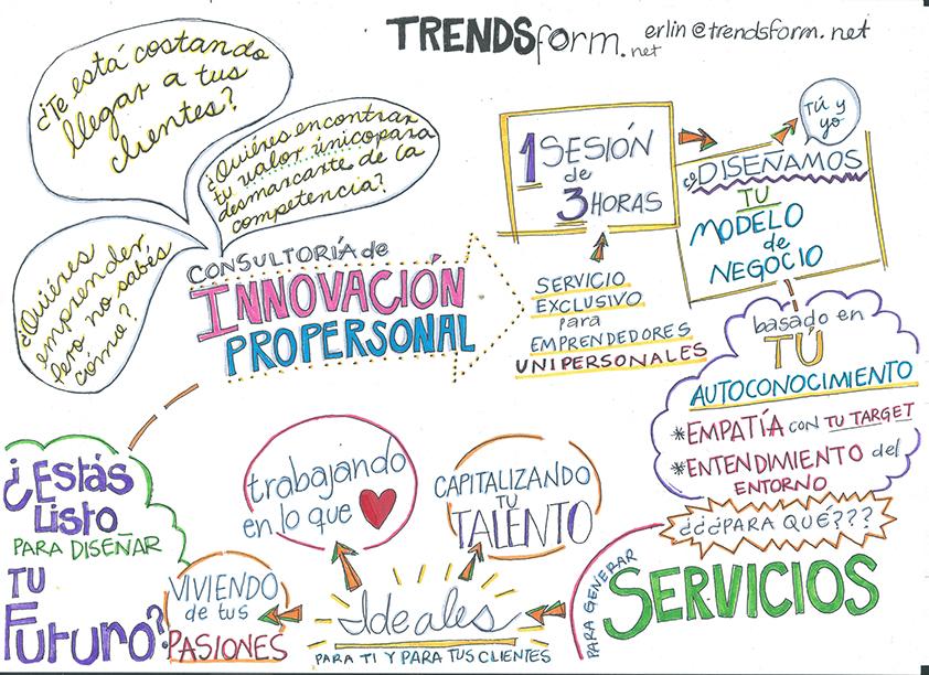 innovacion propersonalpara blog
