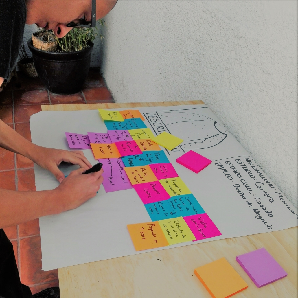 metodología de innovación para emprendedores y profesionales